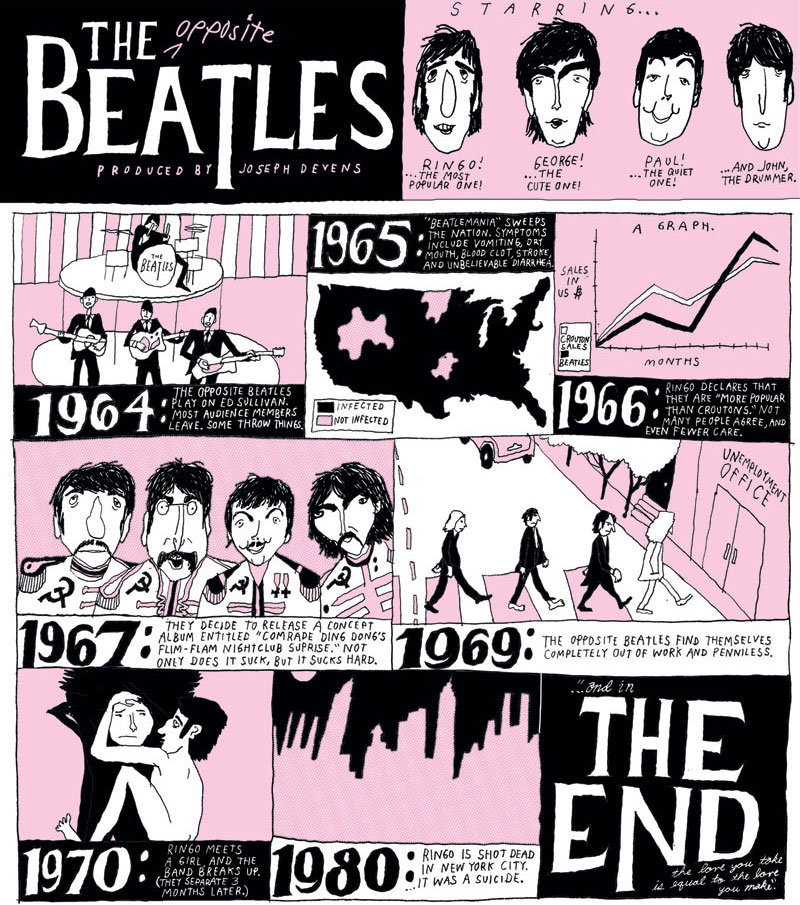 The Opposite Beatles