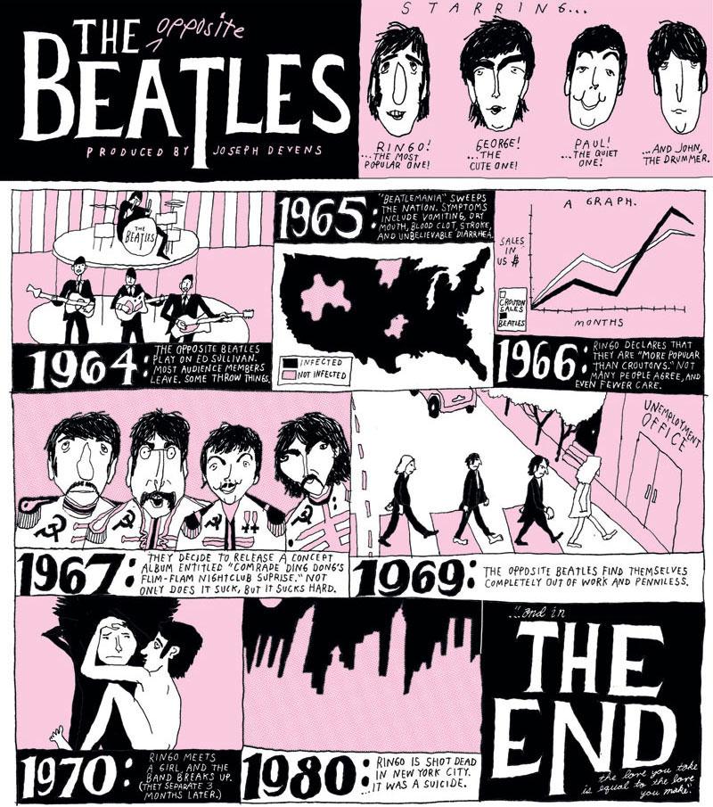 The Opposite Beatles